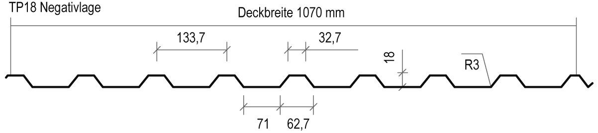 Hervorragend Trapezblech und Dachzubehör in München nach Hause liefern lassen HB33